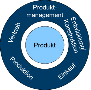 ProWerk-Produktklinik – Prowerk – answers while engineering